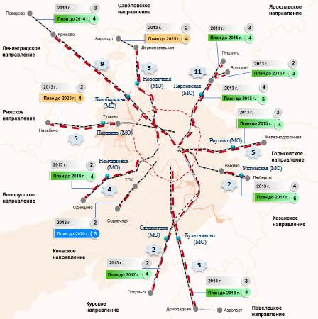 Планы создания наземного метро